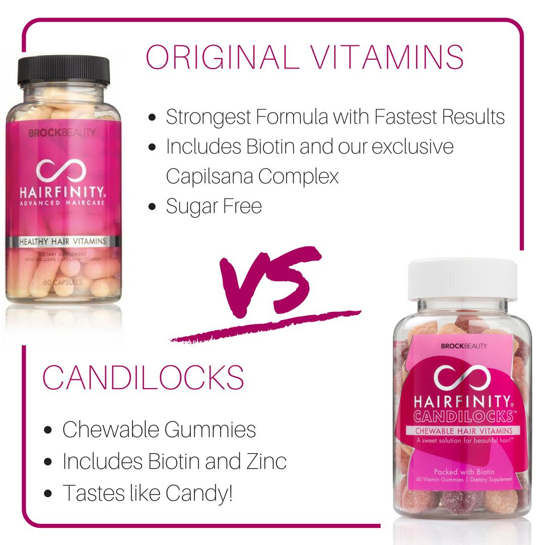 Hairfinity Candilocks Ingredients